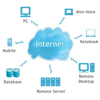 sempre più italiani sfruttano il cloud per condividere ed archiviare dati