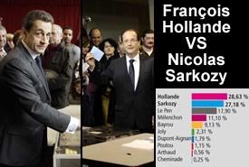 Elezioni Presidenziali 2012 in Francia: alle 17.45 oltre il 71% dei francesi al voto