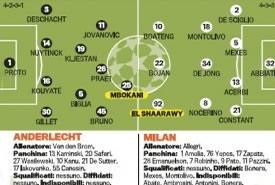 Anderlecht-Milan: probabili formazioni