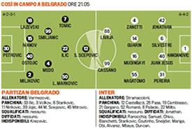 Europa League: a Belgrado l'Inter cerca i punti qualificazione