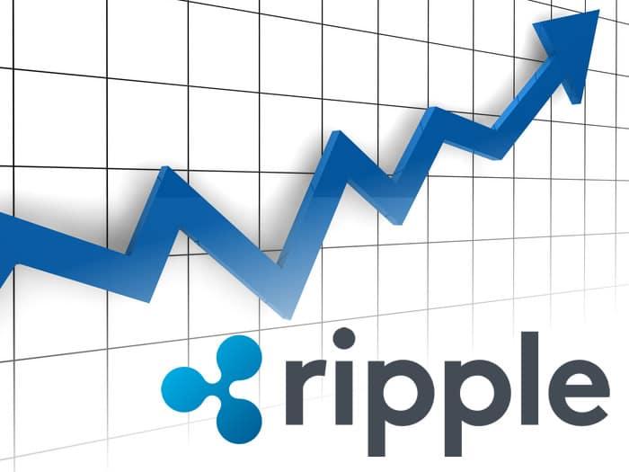 Prezzo Ripple in forte crescita: tutte le novità
